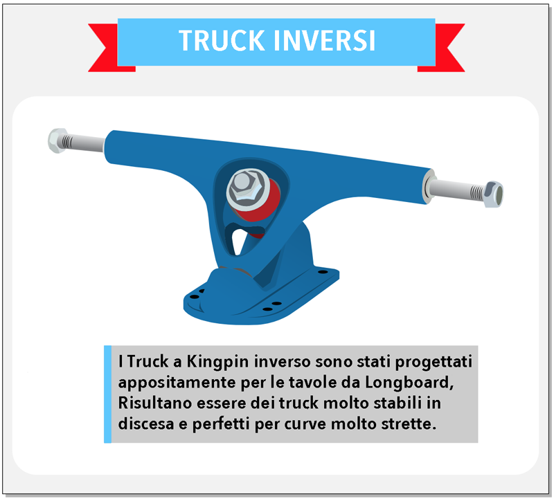 truck inversi